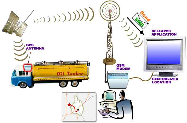 GPS tracking device: A worthy companion for your vehicle