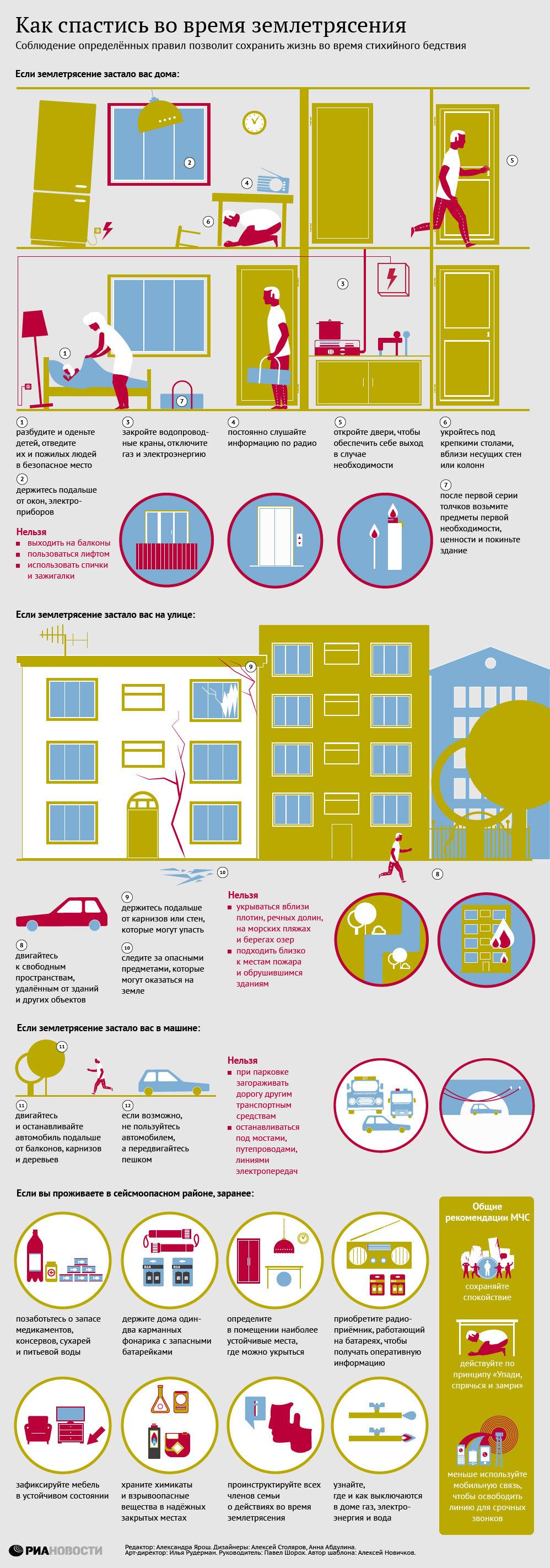 Как спастись от землетрясения