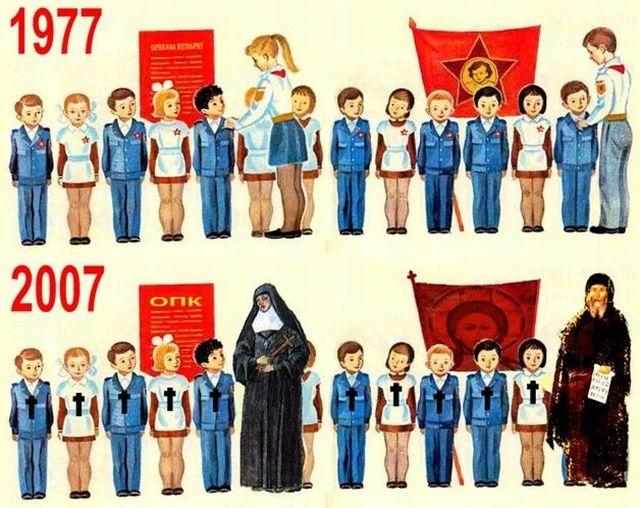 религия - коммунизм