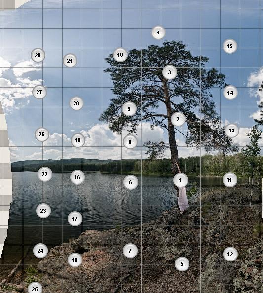 фото мастер-класс, панорамные фото, стробизм, фотограф челябинск