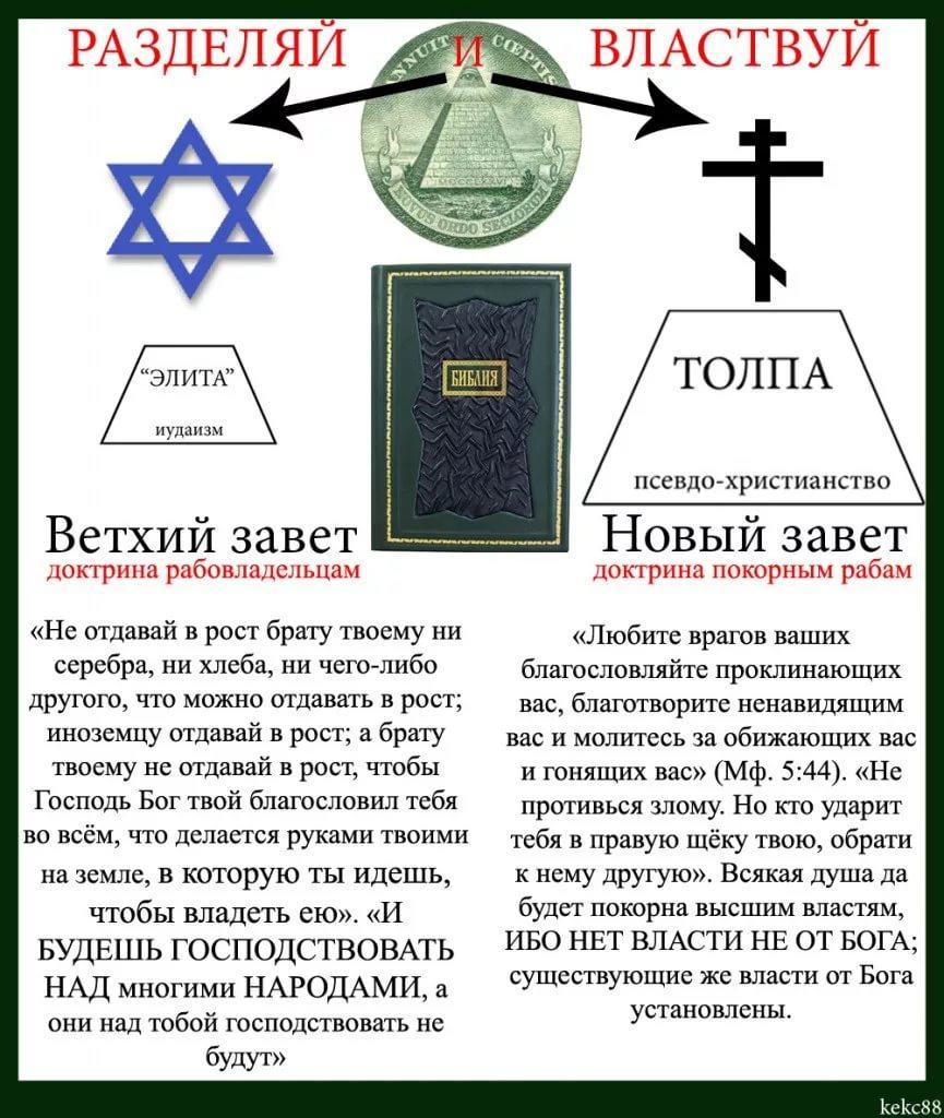Ветхий завет и новый завет суть