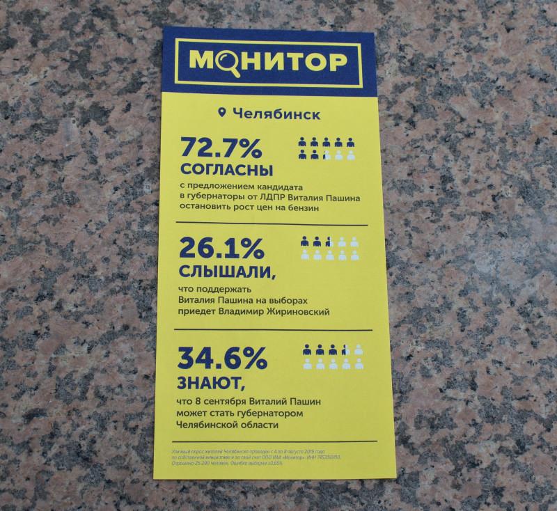Челябинск. Выборы губернатора. Запрос к одному из кандидатов ЛДПР