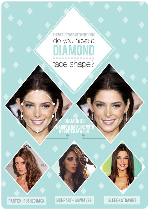 TBDdiamondfaceshape-copy