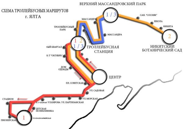 Троллейбус маршрут ялта