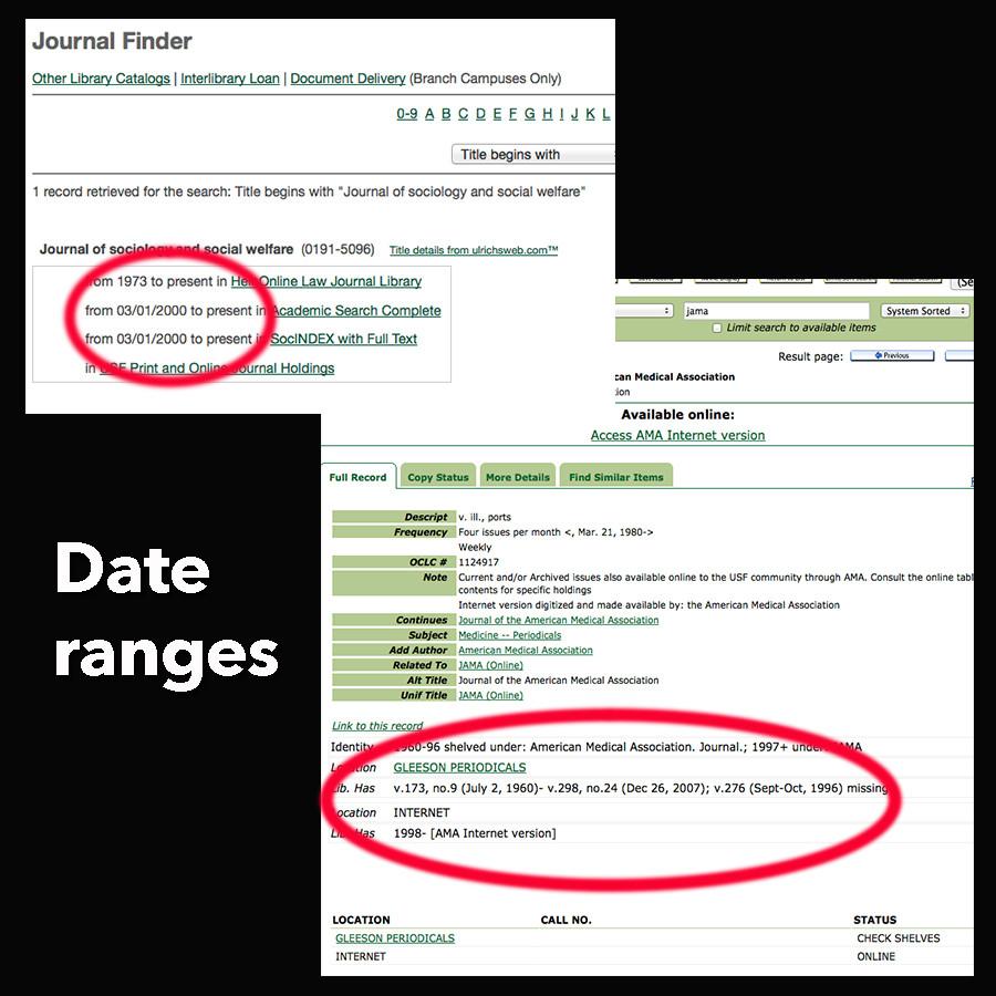 periodicals date ranges