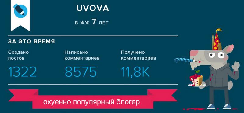 uvova-7