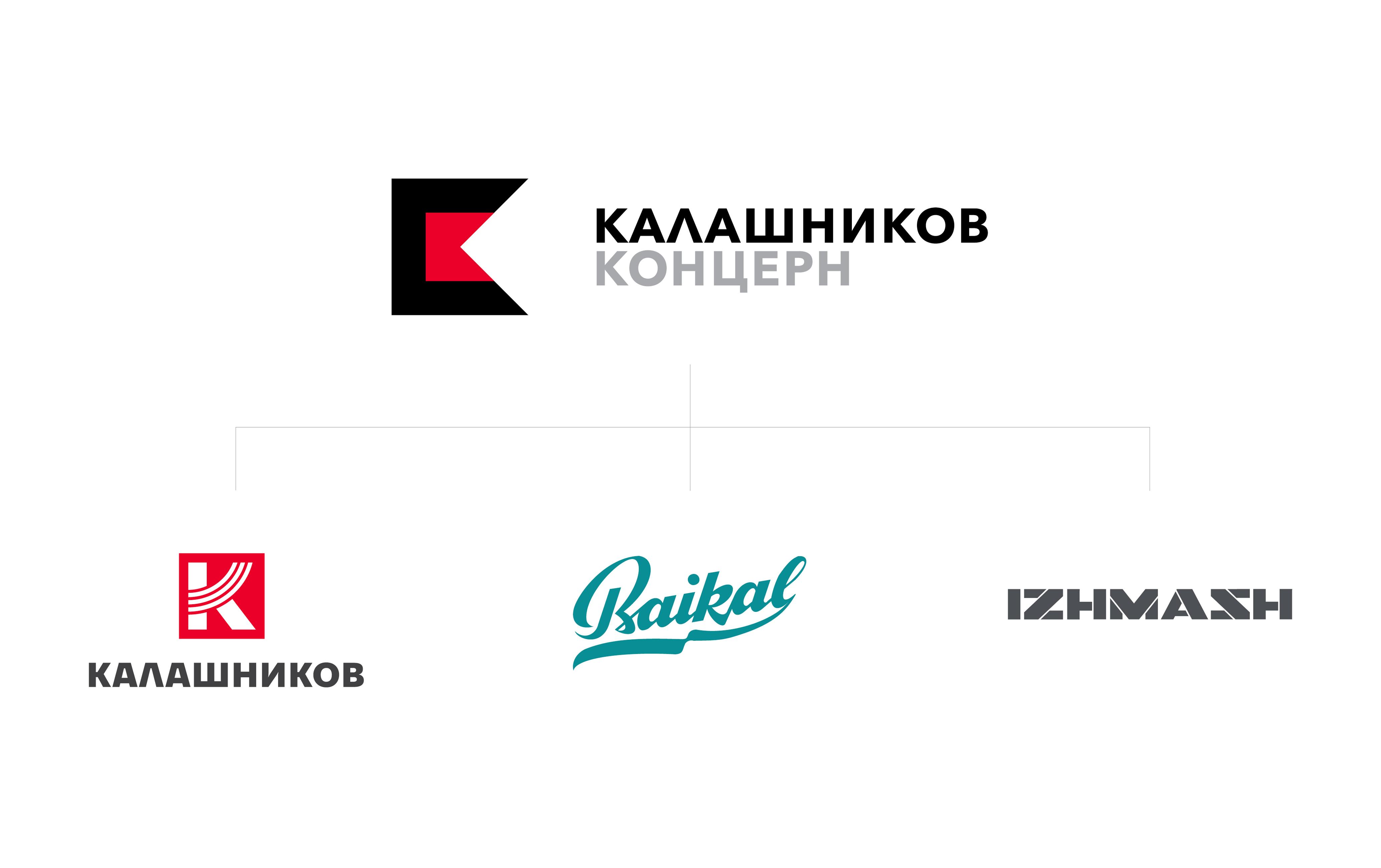 Архитектура бренда (1)