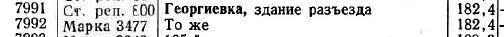 Георгиевка нивелировка.png