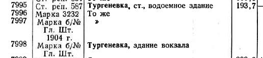 Тургеневка нивелировка.png