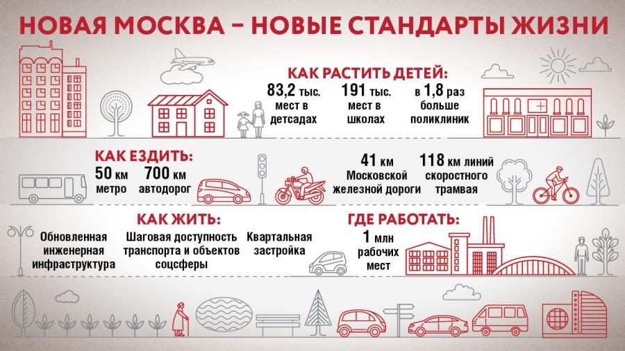 NovajaMoskva_b_03-01