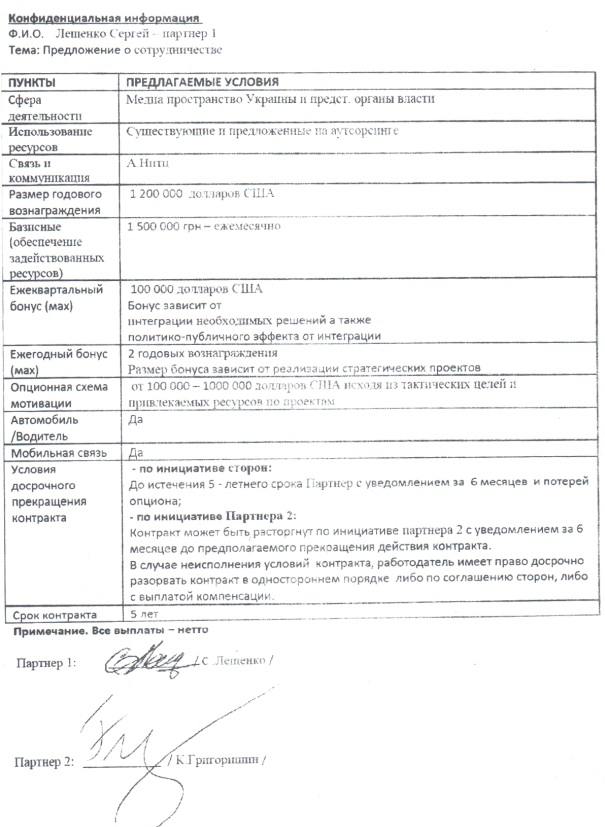 Лещенко_Григоришин