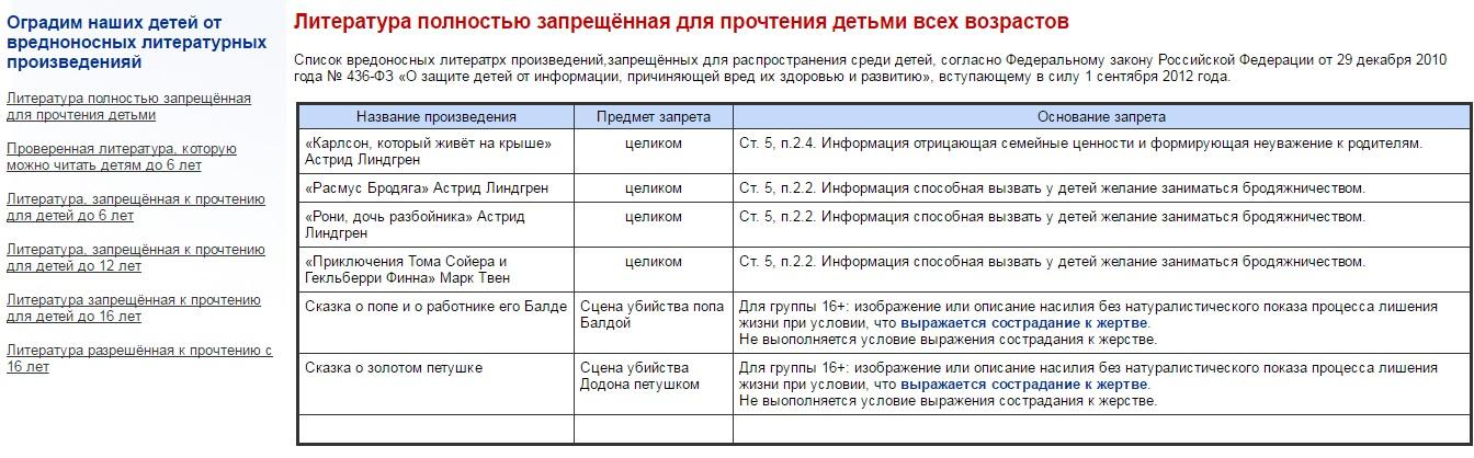 спис2