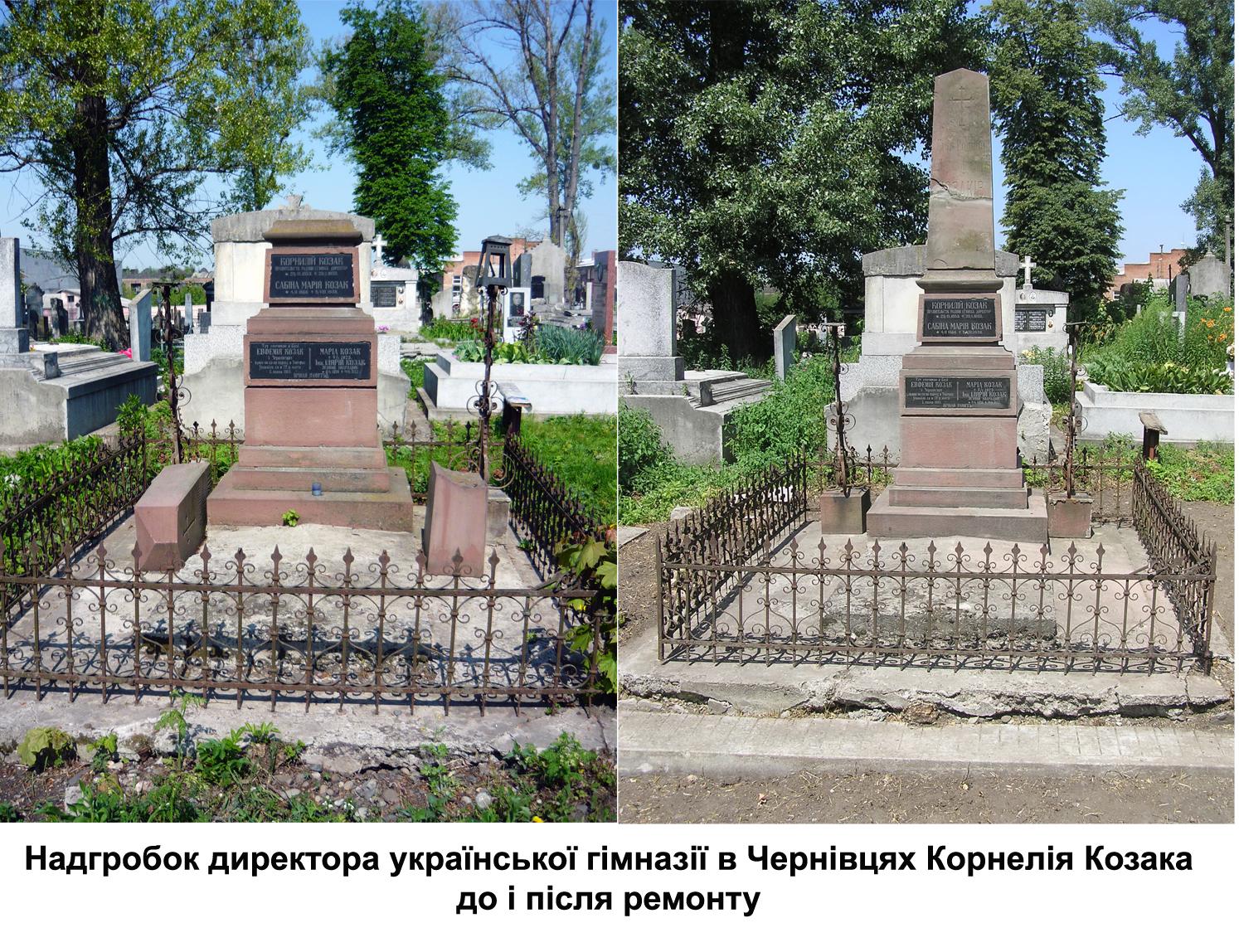 Могила Корнелія Козака