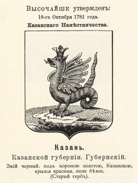 Казань_1781_из_Винклера