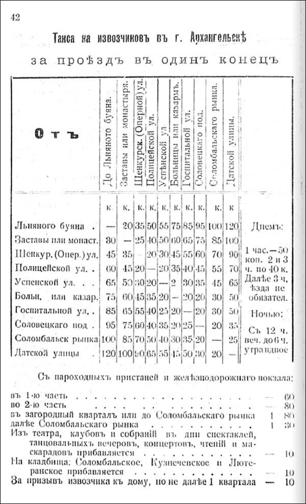 Календарь 1911 Извозчики 600