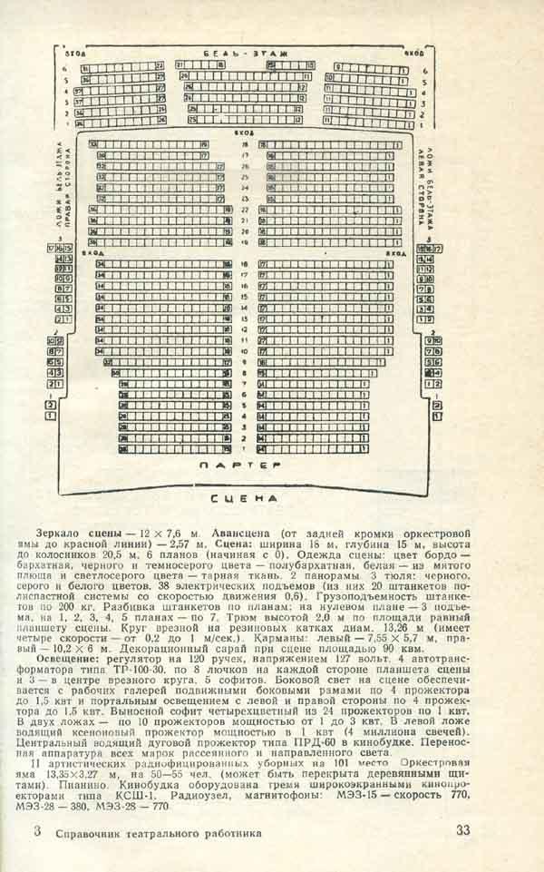 7_театр_600