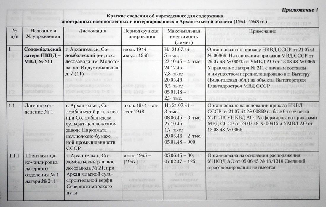 Кузьминых_3_110