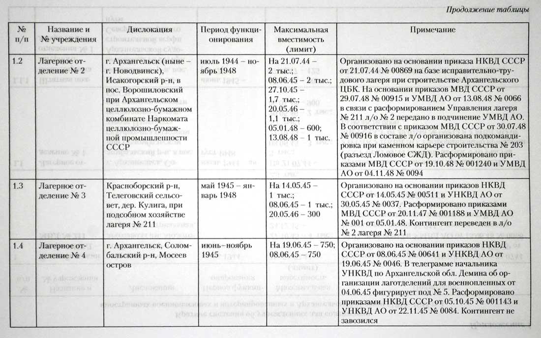 Кузьминых_4_1100