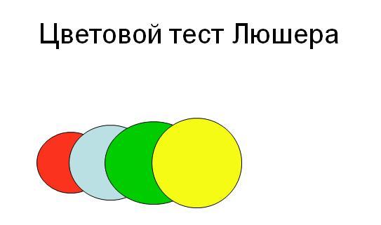 testluscher