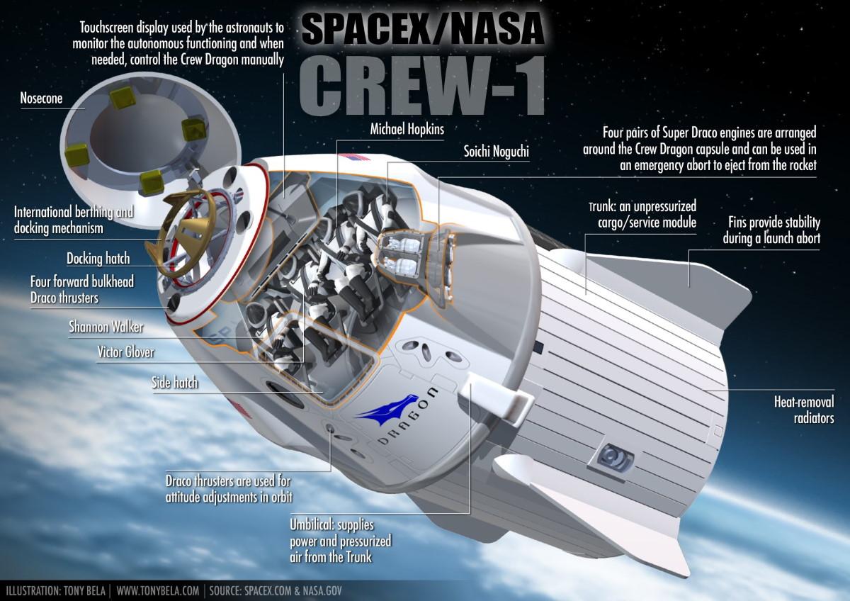 Успешный пуск Crew-1