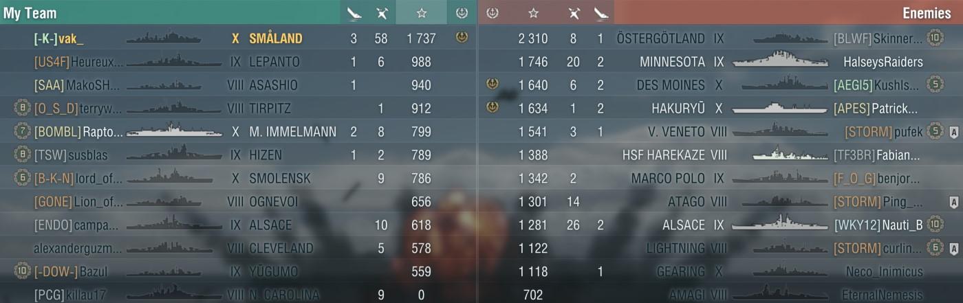 Те, кому не интересна игра World of Warships, могут смело пропускать этот пост