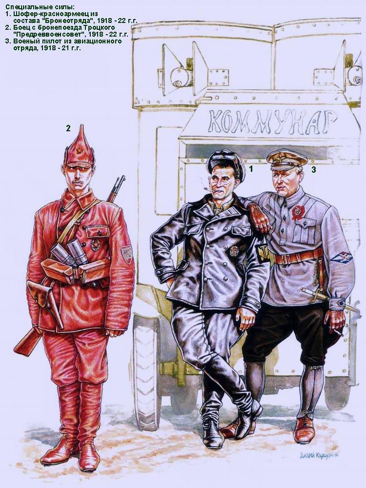 На самом деле выглядела красная армия