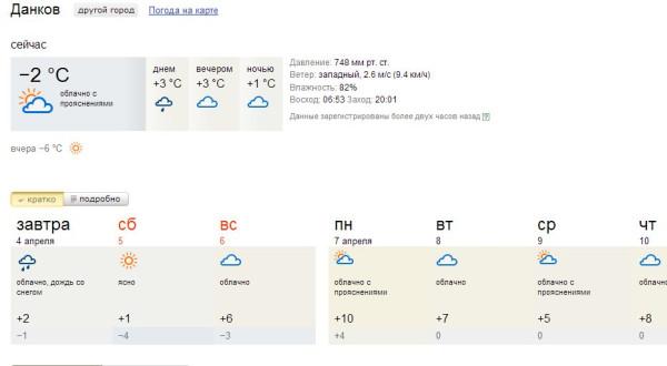 Апрель на календаре_прогноз Данков 3.04.2014