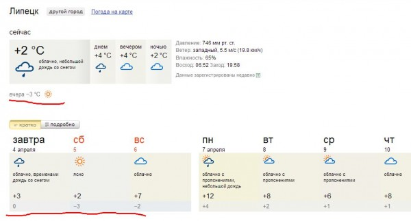 Апрель на календаре_прогноз Липецк 3.04.2014