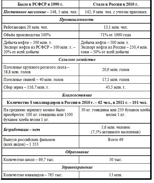 20 лет без СССР - Страница 2 00006thk