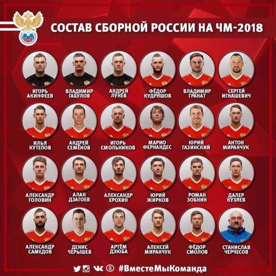 Назван состав сборной России по футболу. Судя по всему, у Черчесова нет ни схемы, ни плана игры