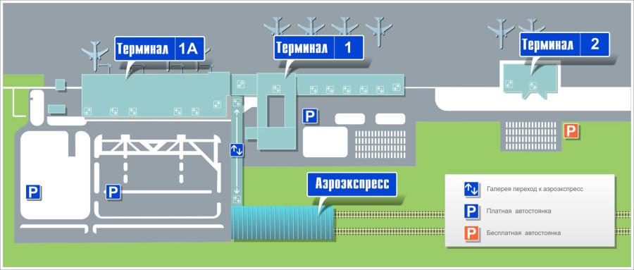 Общая схема терминалов