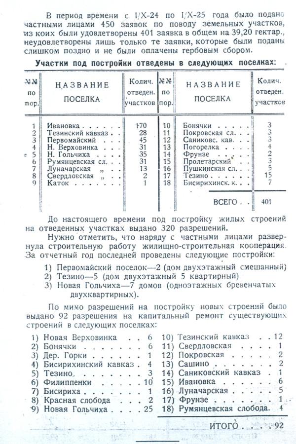 Вичуга1925-4.jpg