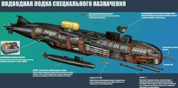 Воображаемые ножницы для подводной лодки (kimo161)