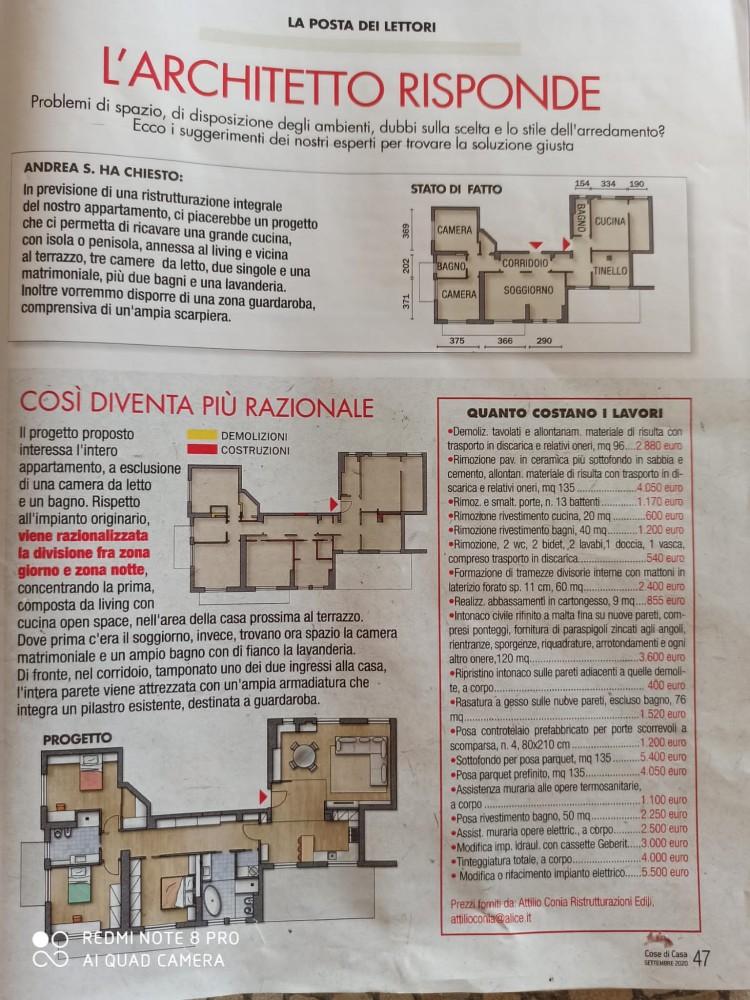Цены на ремонт в Италии