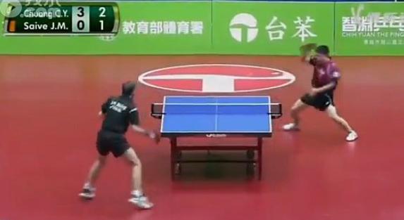 Правильный пинг–понг