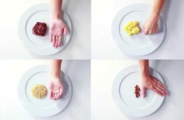 Сколько нужно есть