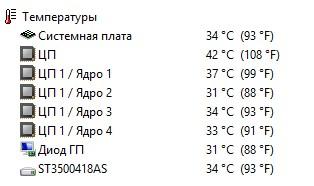 AIDA64 термопаста GD900