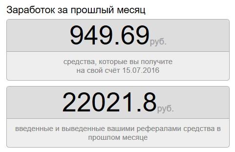 заработок за прошлый месяц Блогун Варганчик