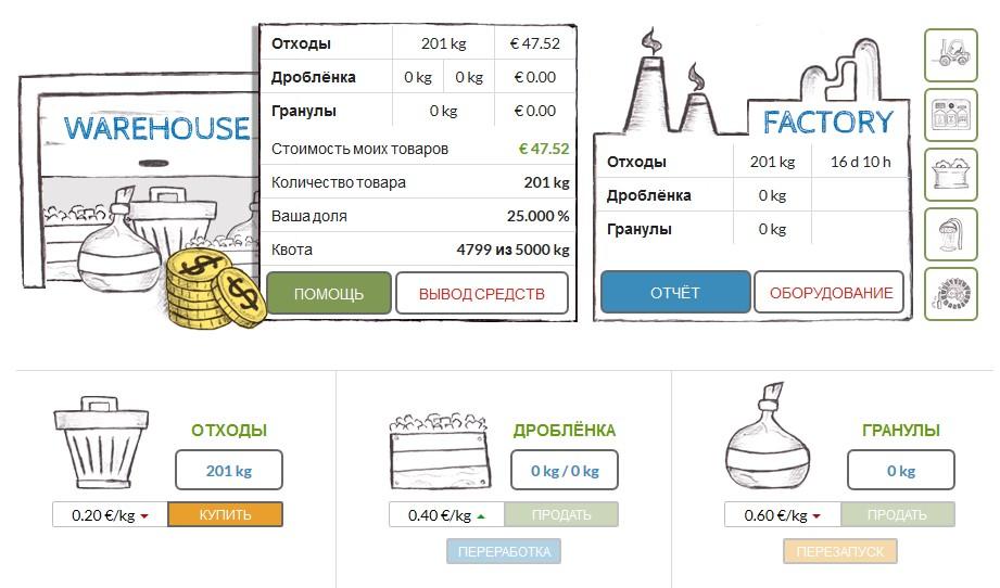 Recyclix Переработка мусора увлекательная игра в экологию или Как сразу удвоить 20 евро