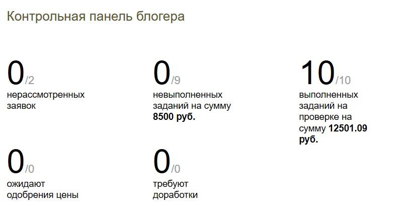 Скриншот Блогун выплата Заработок Варганчик блогер