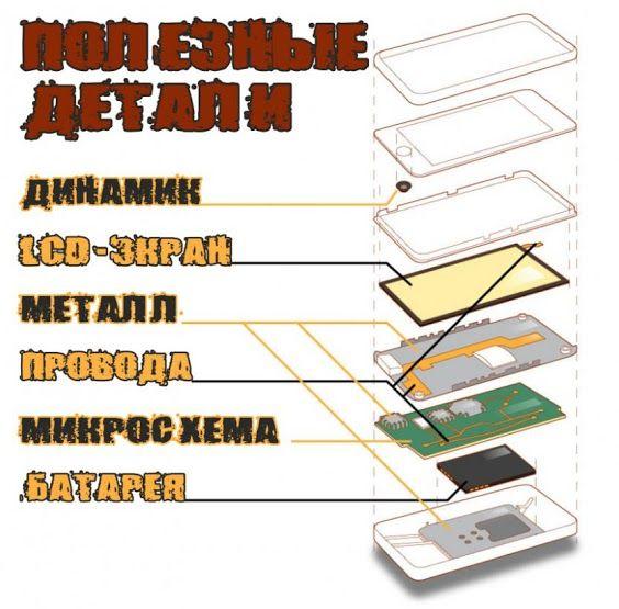 Выжить с помощью мобильного телефона
