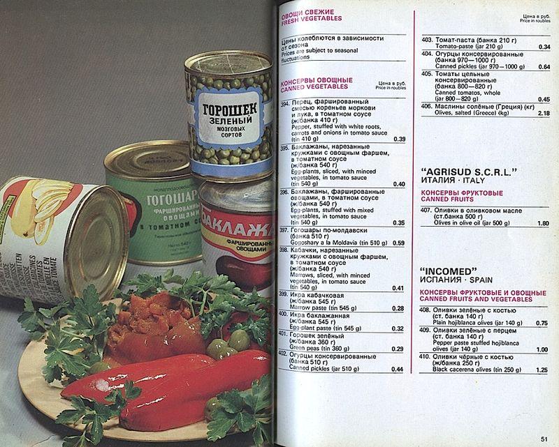 Прейскурант на продовольственные товары 1983-0024
