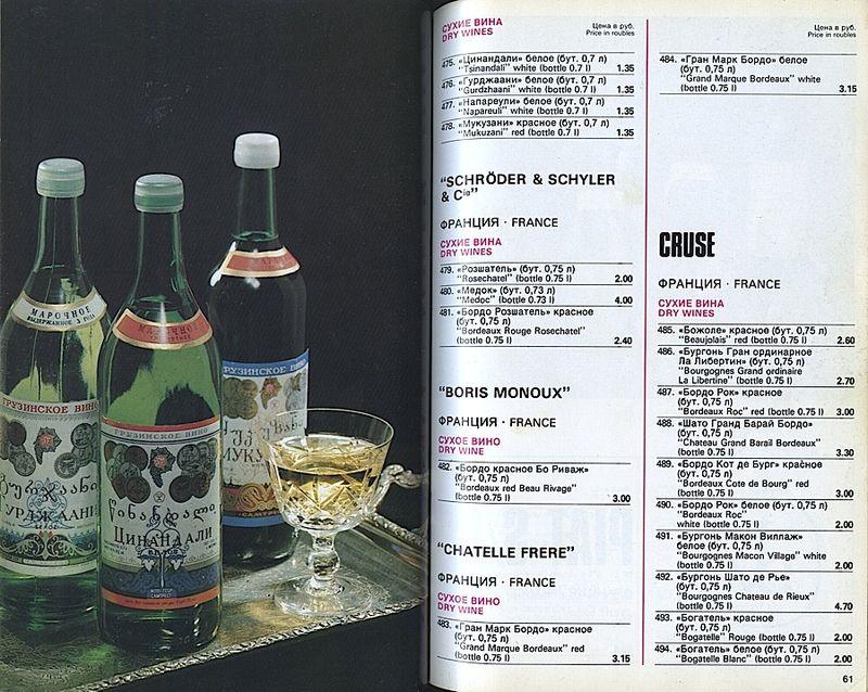 Прейскурант на продовольственные товары 1983-0029