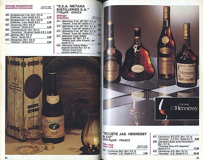 Прейскурант на продовольственные товары 1983-0036
