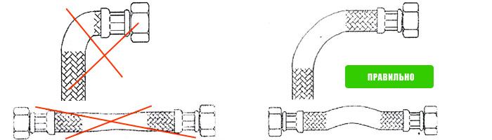 Не допускается установка подводки в натяг