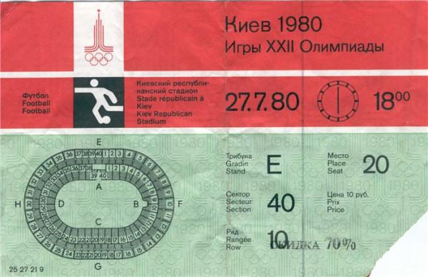 Подготовка Киева к Олимпиаде-80
