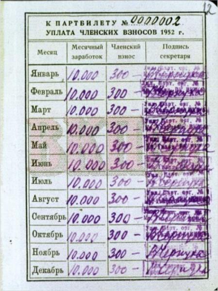 Е-декларация Иосифа Сталина