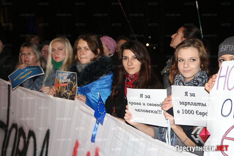 Зарплата в 1000 евро