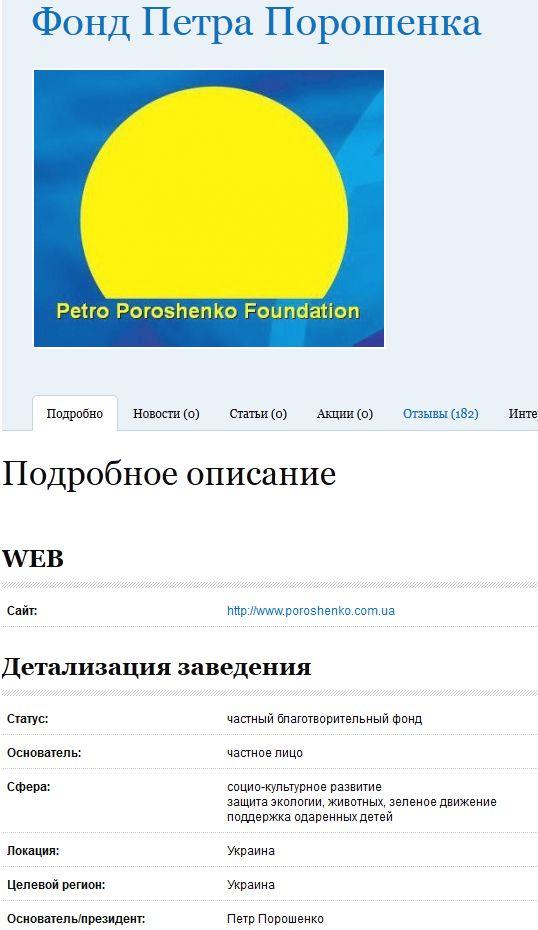 фонд порошенко