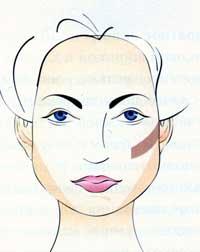корректирующий макияж грушевидное лицо
